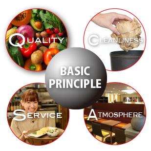 メニュー、サービス、クレンリネス、アトモスファーの外食基本理念